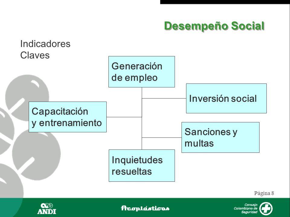 Página 8 Desempeño Social Indicadores Claves Generación de empleo Capacitación y entrenamiento Inversión social Inquietudes resueltas Sanciones y mult