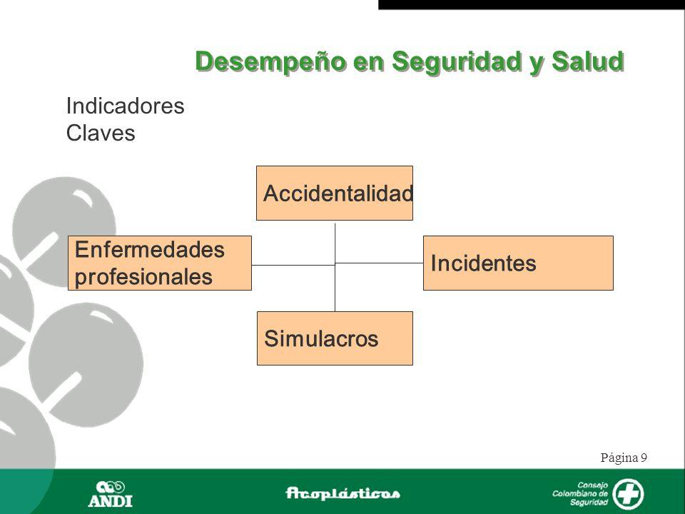 Página 9 Desempeño en Seguridad y Salud Indicadores Claves Accidentalidad Enfermedades profesionales Incidentes Simulacros