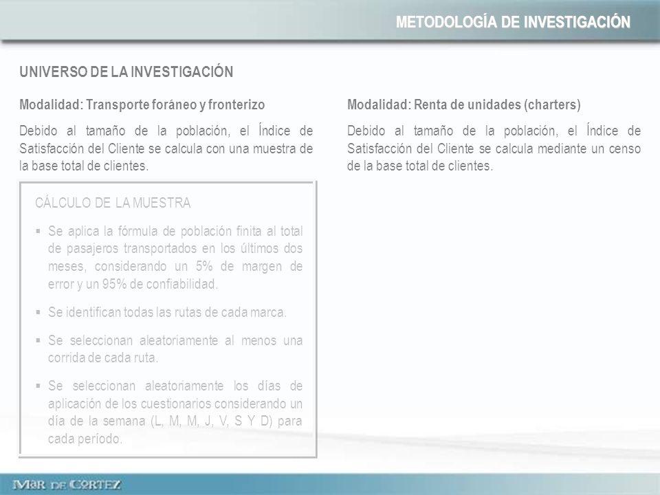 METODOLOGÍA DE INVESTIGACIÓN UNIVERSO DE LA INVESTIGACIÓN CÁLCULO DE LA MUESTRA Se aplica la fórmula de población finita al total de pasajeros transpo