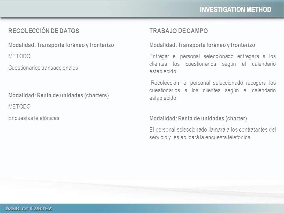 INVESTIGATION METHOD RECOLECCIÓN DE DATOS Modalidad: Transporte foráneo y fronterizo METÓDO Cuestionarios transaccionales Modalidad: Transporte foráne