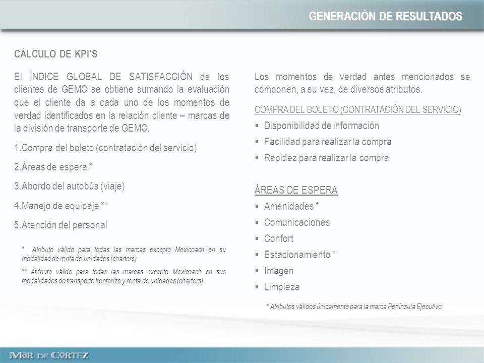 CÁLCULO DE KPIS GENERACIÓN DE RESULTADOS El ÍNDICE GLOBAL DE SATISFACCIÓN de los clientes de GEMC se obtiene sumando la evaluación que el cliente da a
