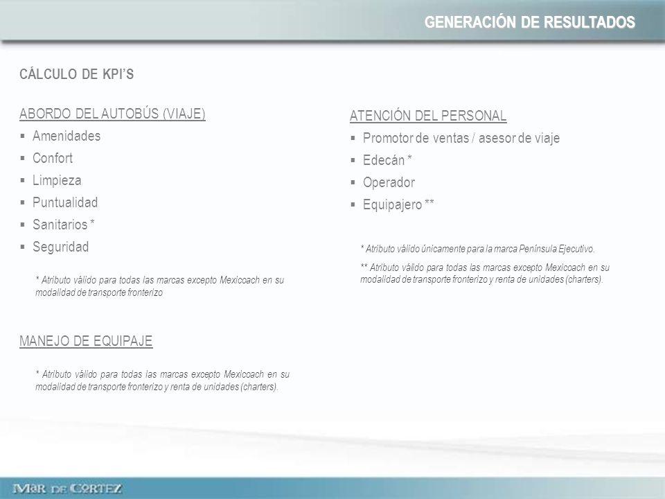 CÁLCULO DE KPIS GENERACIÓN DE RESULTADOS ATENCIÓN DEL PERSONAL Promotor de ventas / asesor de viaje Edecán * Operador Equipajero ** ABORDO DEL AUTOBÚS
