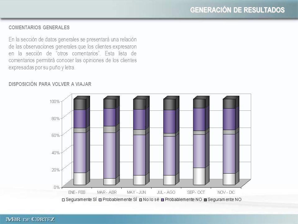DISPOSICIÓN PARA VOLVER A VIAJAR GENERACIÓN DE RESULTADOS COMENTARIOS GENERALES En la sección de datos generales se presentará una relación de las observaciones generales que los clientes expresaron en la sección de otros comentarios.