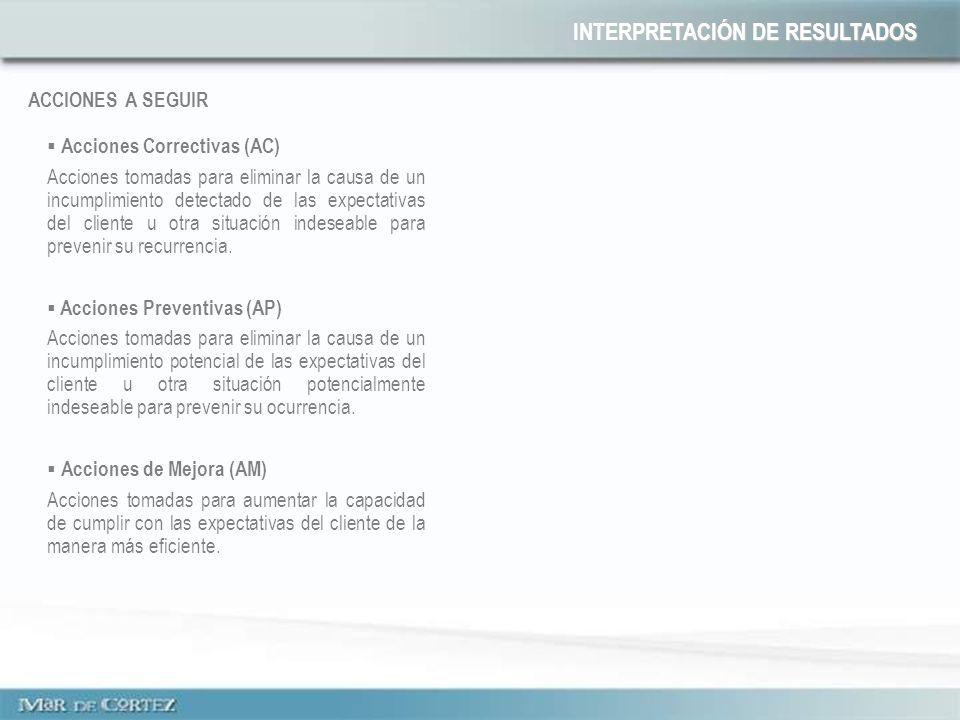 INTERPRETACIÓN DE RESULTADOS ACCIONES A SEGUIR Acciones Correctivas (AC) Acciones tomadas para eliminar la causa de un incumplimiento detectado de las