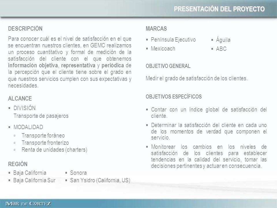 PRESENTACIÓN DEL PROYECTO ALCANCE DIVISIÓN MODALIDAD Transporte de pasajeros Transporte foráneo Transporte fronterizo Renta de unidades (charters) REG