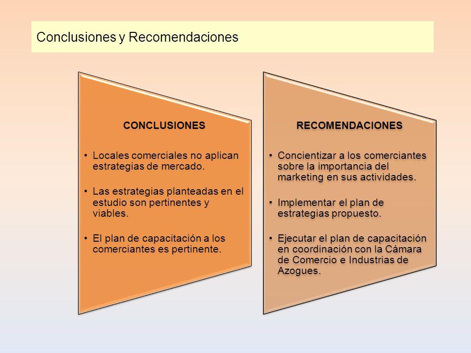 Conclusiones y Recomendaciones CONCLUSIONES Locales comerciales no aplican estrategias de mercado. Las estrategias planteadas en el estudio son pertin
