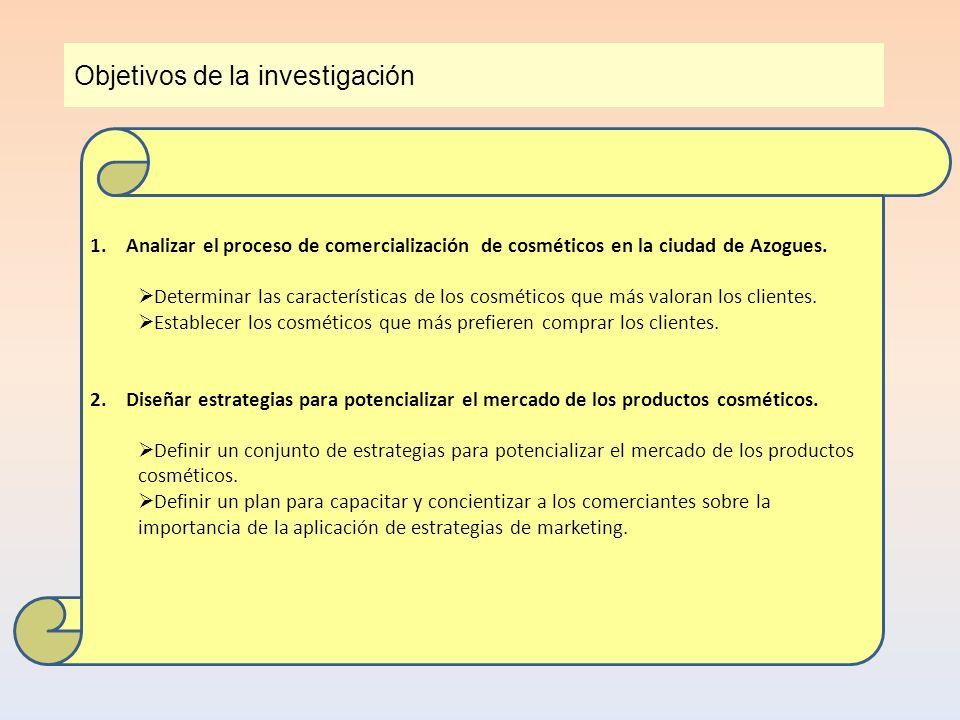 Objetivos de la investigación 1.Analizar el proceso de comercialización de cosméticos en la ciudad de Azogues. Determinar las características de los c