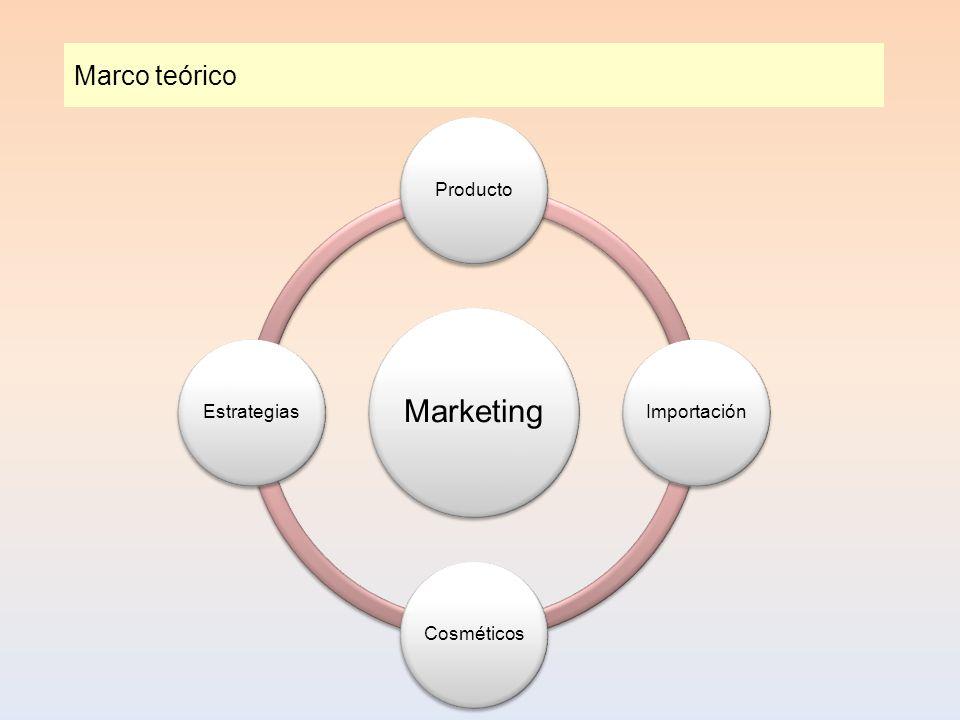 Marco teórico Marketing ProductoImportaciónCosméticosEstrategias