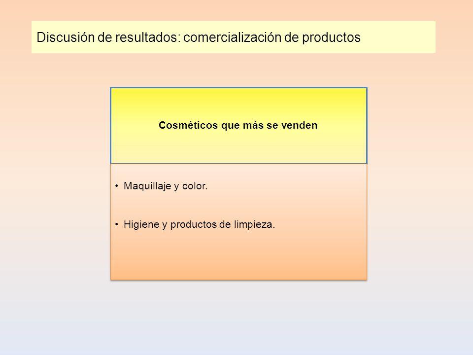 Discusión de resultados: comercialización de productos Cosméticos que más se venden Maquillaje y color. Higiene y productos de limpieza.