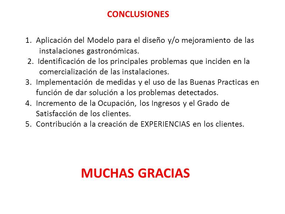 CONCLUSIONES 1.Aplicación del Modelo para el diseño y/o mejoramiento de las instalaciones gastronómicas.