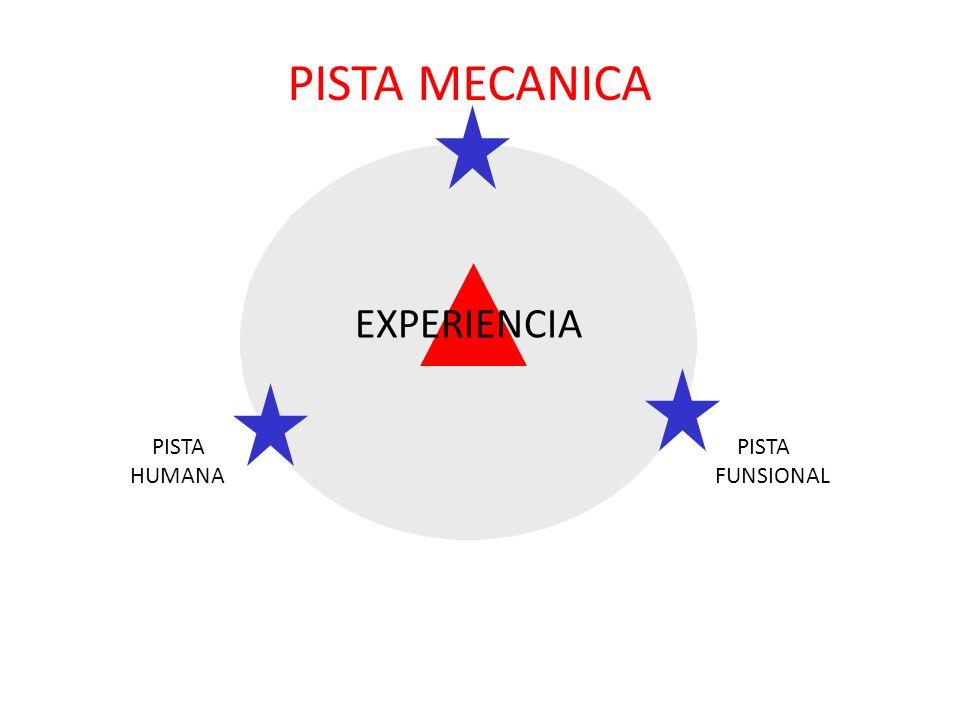 PISTA MECANICA PISTA HUMANA PISTA FUNSIONAL EXPERIENCIA