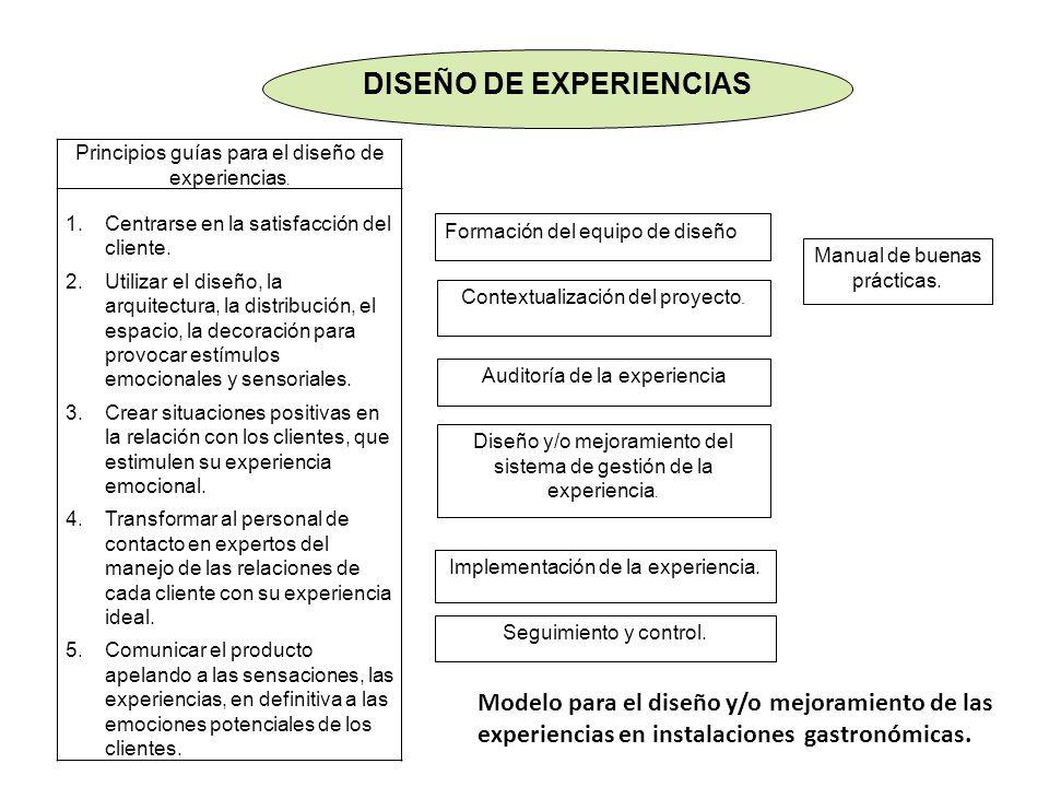 Principios guías para el diseño de experiencias. 1.Centrarse en la satisfacción del cliente.