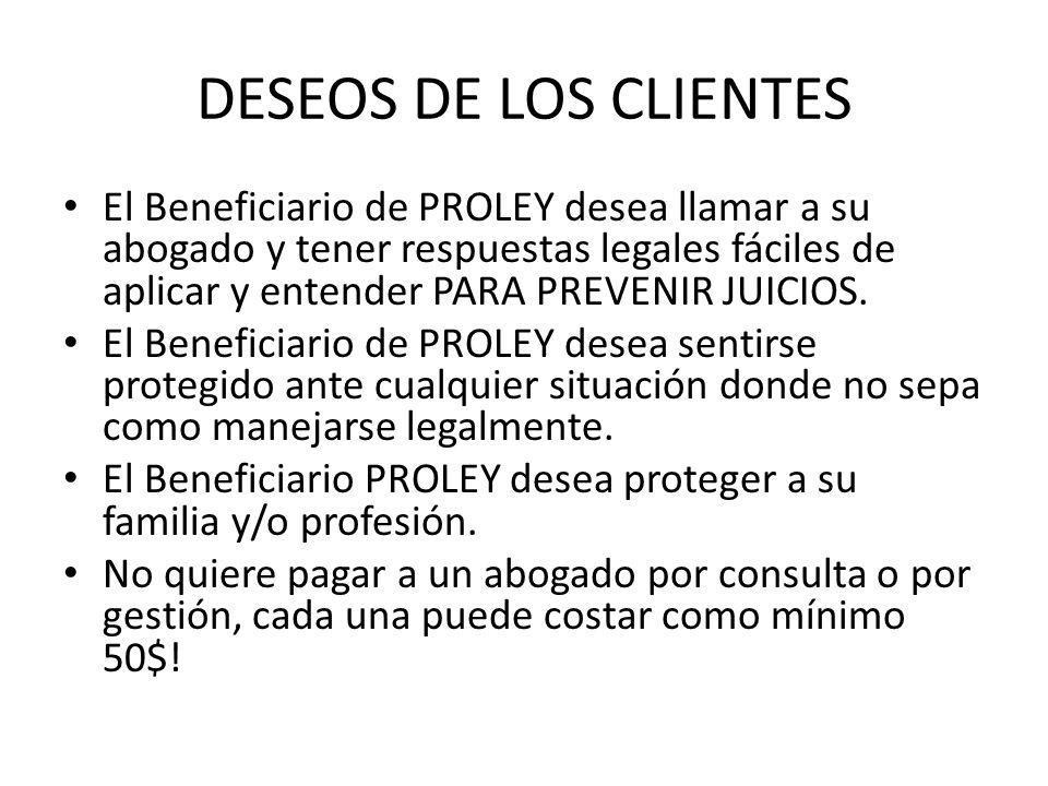 DESEOS DE LOS CLIENTES El Beneficiario de PROLEY desea llamar a su abogado y tener respuestas legales fáciles de aplicar y entender PARA PREVENIR JUIC
