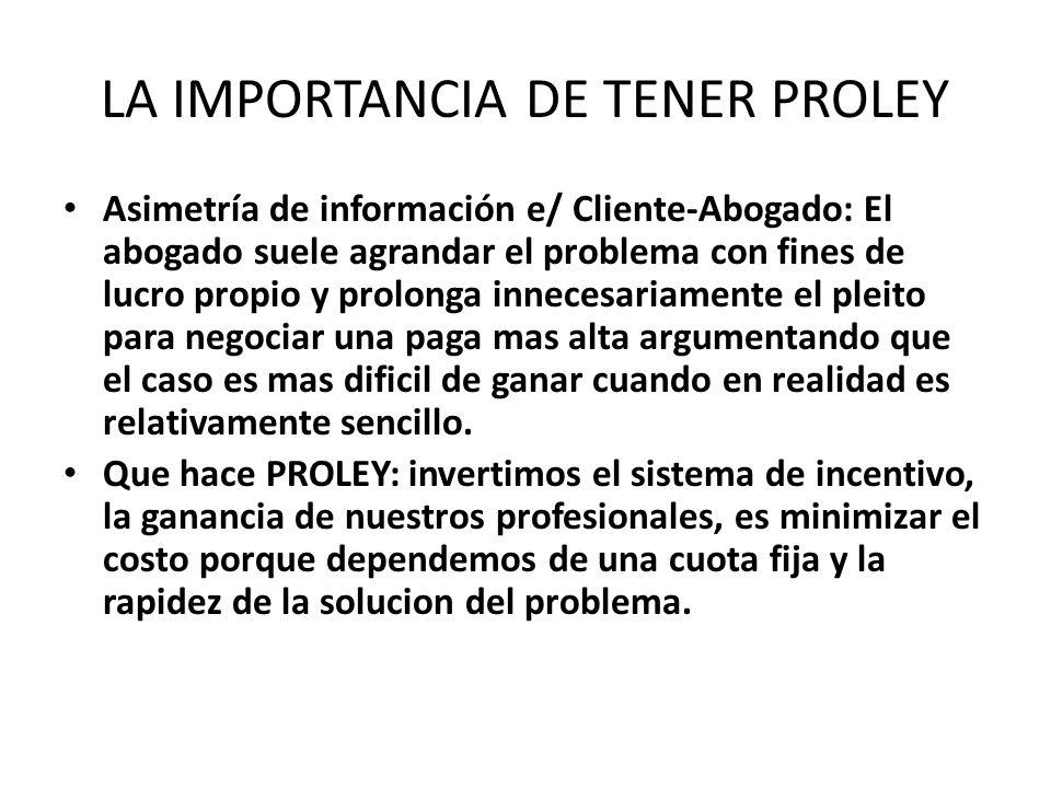 LA IMPORTANCIA DE TENER PROLEY Asimetría de información e/ Cliente-Abogado: El abogado suele agrandar el problema con fines de lucro propio y prolonga