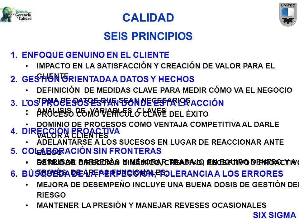 CALIDAD SEIS PRINCIPIOS 1.ENFOQUE GENUINO EN EL CLIENTE IMPACTO EN LA SATISFACCIÓN Y CREACIÓN DE VALOR PARA EL CLIENTE 2.GESTIÓN ORIENTADA A DATOS Y H