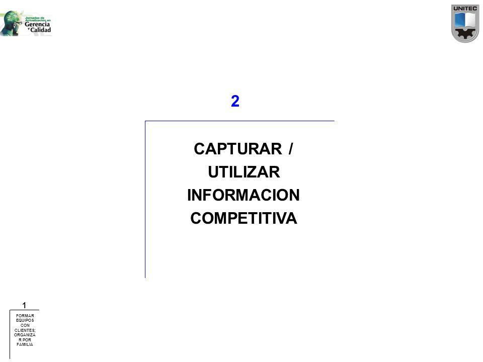 CAPTURAR / UTILIZAR INFORMACION COMPETITIVA 2 FORMAR EQUIPOS CON CLIENTES; ORGANIZA R POR FAMILIA 1