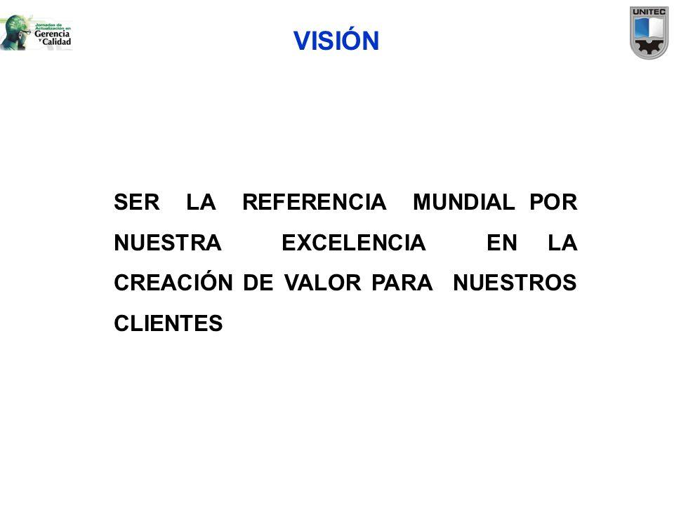 PRINCIPIOS DE DESEMPEÑO CON ENFOQUE AL CLIENTE, MANEJADOS POR LOS EMPLEADOS Y FUNDAMENTADOS EN LA INFORMACIÓN WCM