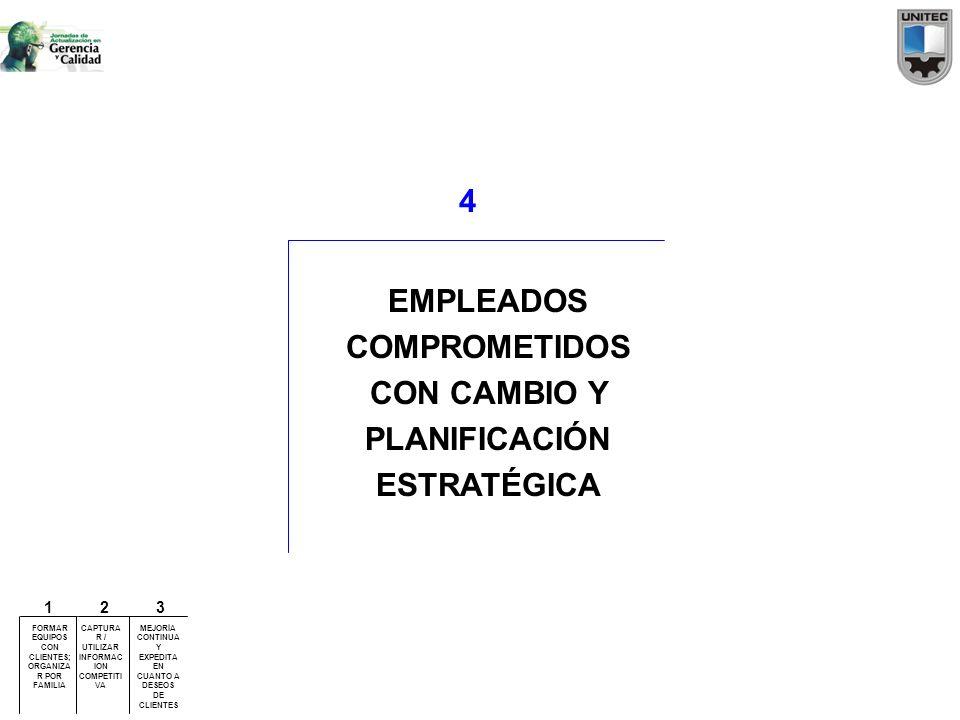 4 EMPLEADOS COMPROMETIDOS CON CAMBIO Y PLANIFICACIÓN ESTRATÉGICA FORMAR EQUIPOS CON CLIENTES; ORGANIZA R POR FAMILIA CAPTURA R / UTILIZAR INFORMAC ION