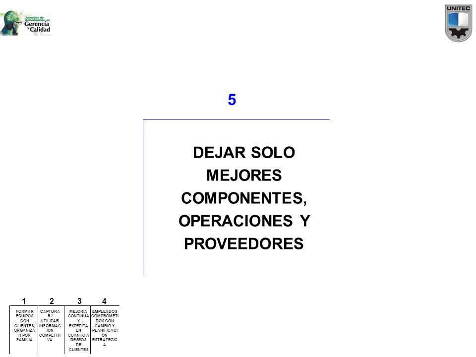 5 DEJAR SOLO MEJORES COMPONENTES, OPERACIONES Y PROVEEDORES FORMAR EQUIPOS CON CLIENTES; ORGANIZA R POR FAMILIA CAPTURA R / UTILIZAR INFORMAC ION COMP
