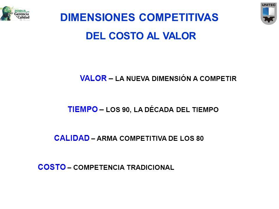 COMERCIALIZACIÓN DE RESULTADOS DE LOS LEMAS A LAS ASOCIACIONES LEMAS PUBLICITARIOS CERTIFICACIONES PREMIOS NACIONALES E INTERNACIONALES ASOCIACIONES ESTRATÉGICAS PROMOVER / COMERCIAL IZAR / VENDER CADA MEJORA FORMAR EQUIPOS CON CLIENTES; ORGANIZA R POR FAMILIA CAPTURA R / UTILIZAR INFORMAC ION COMPETITI VA MEJORÍA CONTINUA Y EXPEDITA EN CUANTO A DESEOS DE CLIENTES DEJAR SOLO MEJORES COMPONENT ES, OPERACIONE S Y PROVEEDOR ES REDUCIR TIEMPOS DE FLUJO, INICIO, CAMBIO Y DISTANCIA S OPERAR CERCA DE ÍNDICE DE USO O DEMANDA DE CLIENTES EMPLEADOS COMPROMETI DOS CON CAMBIO Y PLANIFICACI ÓN ESTRATÉGIC A CAPACITA R EN FORMA CONTINUA A TODOS PARA DESEMPEÑ O DE NUEVOS PAPELES AMPLIAR VARIEDAD DE RECOMPE NSA, RECONOCI MIENTO Y REMUNER ACIÓN REDUCIR EN FORMA CONTINUA VARIACIONE S Y CONTRATIE MPOS EQUIPOS REGISTRAN Y POSEEN INFORMACI ÓN DE PROCESOS EN EL LUGAR DE TRABAJO REDUCIR / SIMPLIFICA R TRANSACCI ONES Y PRESENTAC IÓN DE INFORMES ALINEAR MEDIDAS DE DESEMPEÑ O CON DESEOS DE CLIENTES MEJORAR CAPACIDAD PRESENTE ANTES DE AUTOMATIZ AR Y CONSIDERA R NUEVO EQUIPO PROCURAR QUE EQUIPO PARALELO SEA SIMPLE, FLEXIBLE, MOVIBLE Y DE BAJO COSTO 12345768910111214131615