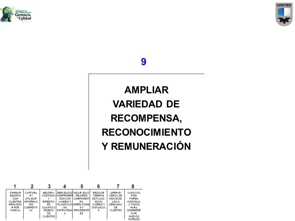 9 AMPLIAR VARIEDAD DE RECOMPENSA, RECONOCIMIENTO Y REMUNERACIÓN FORMAR EQUIPOS CON CLIENTES; ORGANIZA R POR FAMILIA CAPTURA R / UTILIZAR INFORMAC ION