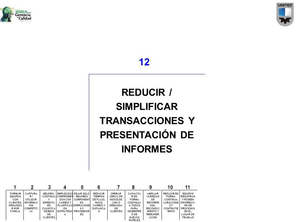 12 REDUCIR / SIMPLIFICAR TRANSACCIONES Y PRESENTACIÓN DE INFORMES FORMAR EQUIPOS CON CLIENTES; ORGANIZA R POR FAMILIA CAPTURA R / UTILIZAR INFORMAC IO