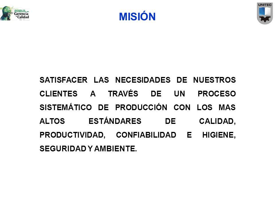 MSc.Javier E. Alfonzo P.
