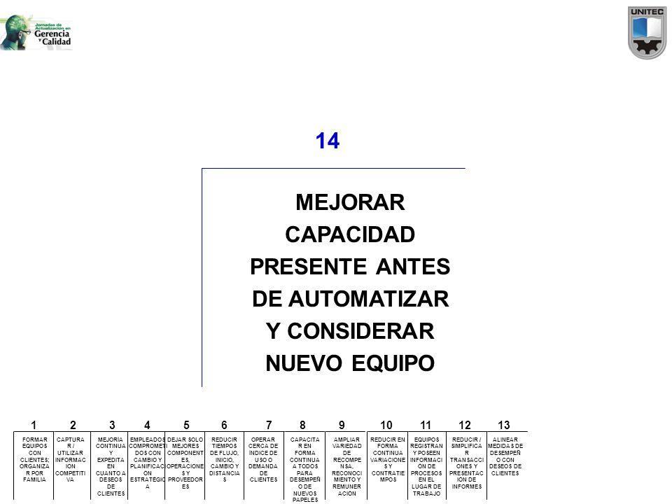 14 MEJORAR CAPACIDAD PRESENTE ANTES DE AUTOMATIZAR Y CONSIDERAR NUEVO EQUIPO FORMAR EQUIPOS CON CLIENTES; ORGANIZA R POR FAMILIA CAPTURA R / UTILIZAR