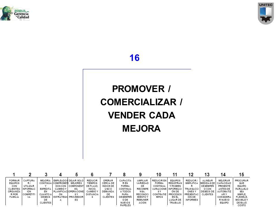 16 PROMOVER / COMERCIALIZAR / VENDER CADA MEJORA FORMAR EQUIPOS CON CLIENTES; ORGANIZA R POR FAMILIA CAPTURA R / UTILIZAR INFORMAC ION COMPETITI VA ME