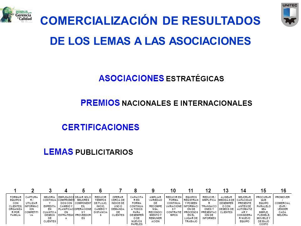 COMERCIALIZACIÓN DE RESULTADOS DE LOS LEMAS A LAS ASOCIACIONES LEMAS PUBLICITARIOS CERTIFICACIONES PREMIOS NACIONALES E INTERNACIONALES ASOCIACIONES E