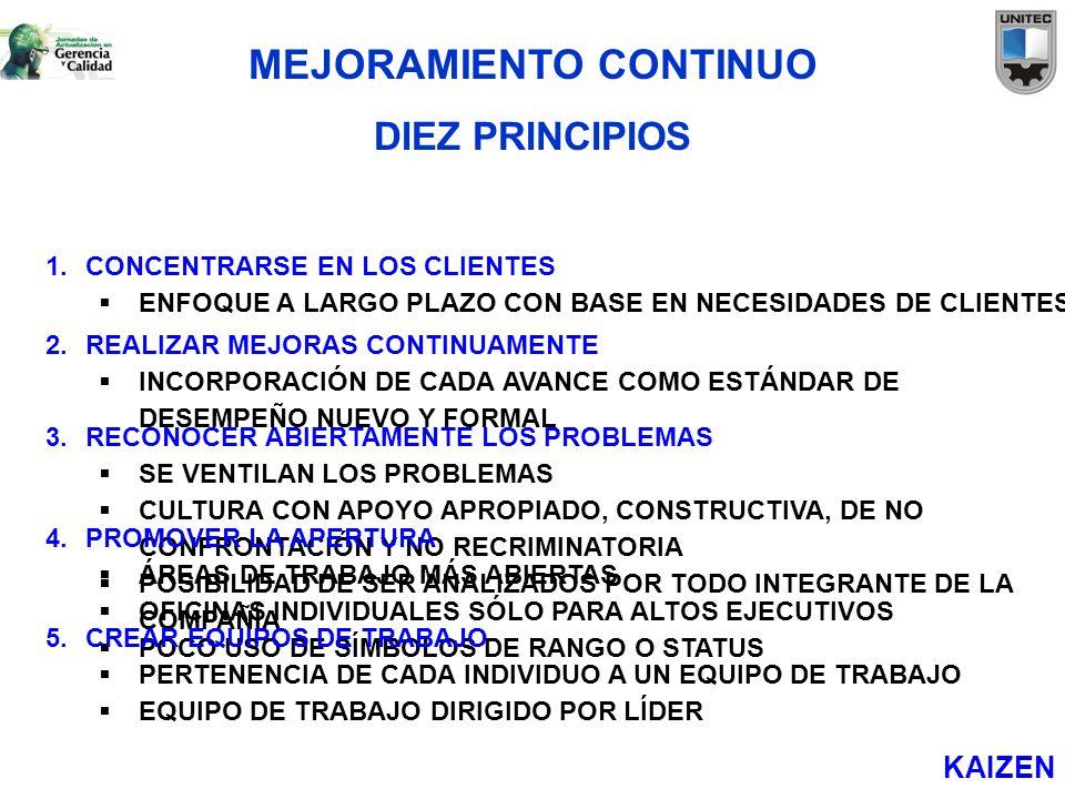 1.CONCENTRARSE EN LOS CLIENTES ENFOQUE A LARGO PLAZO CON BASE EN NECESIDADES DE CLIENTES KAIZEN 2.REALIZAR MEJORAS CONTINUAMENTE INCORPORACIÓN DE CADA