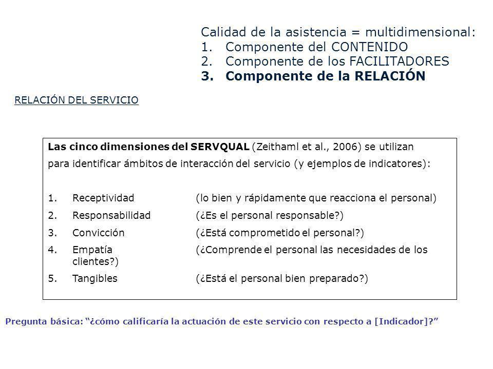 RELACIÓN DEL SERVICIO Las cinco dimensiones del SERVQUAL (Zeithaml et al., 2006) se utilizan para identificar ámbitos de interacción del servicio (y e