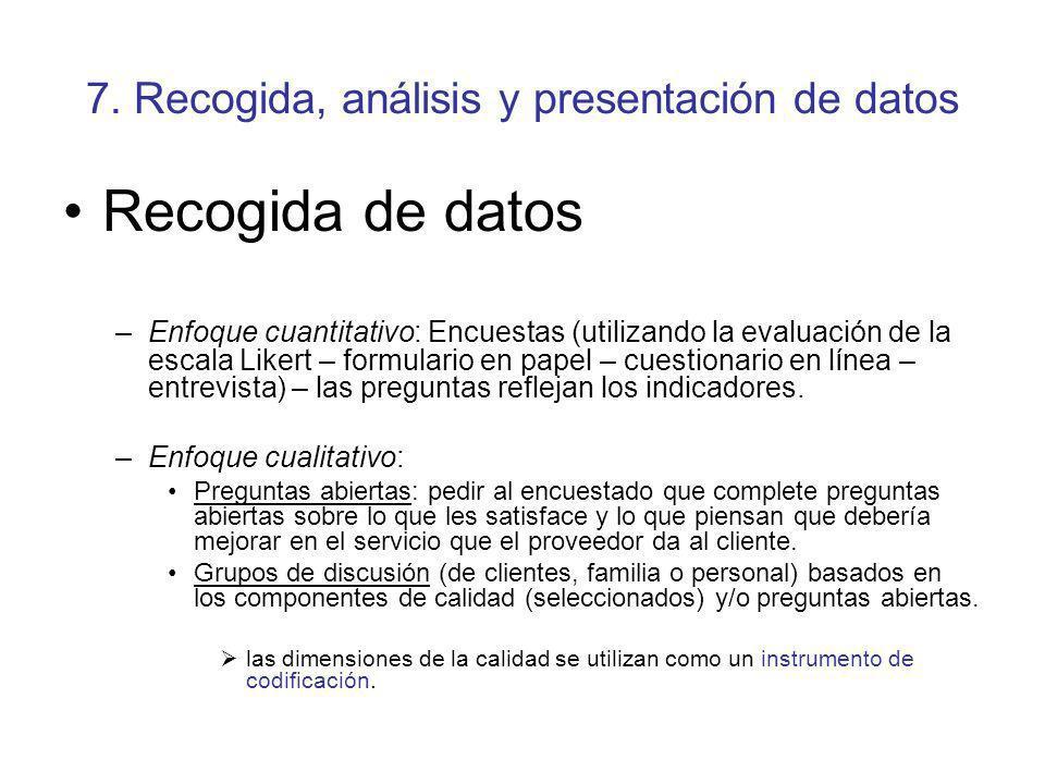 7. Recogida, análisis y presentación de datos Recogida de datos –Enfoque cuantitativo: Encuestas (utilizando la evaluación de la escala Likert – formu