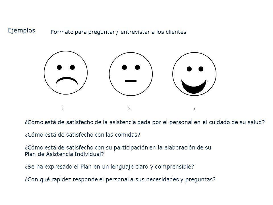 12 3 ¿Cómo está de satisfecho de la asistencia dada por el personal en el cuidado de su salud? ¿Cómo está de satisfecho con las comidas? ¿Cómo está de