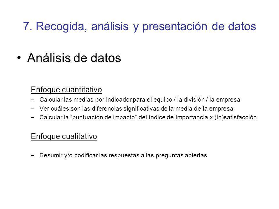 7. Recogida, análisis y presentación de datos Análisis de datos Enfoque cuantitativo –Calcular las medias por indicador para el equipo / la división /