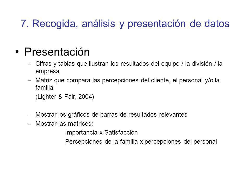 7. Recogida, análisis y presentación de datos Presentación –Cifras y tablas que ilustran los resultados del equipo / la división / la empresa –Matriz