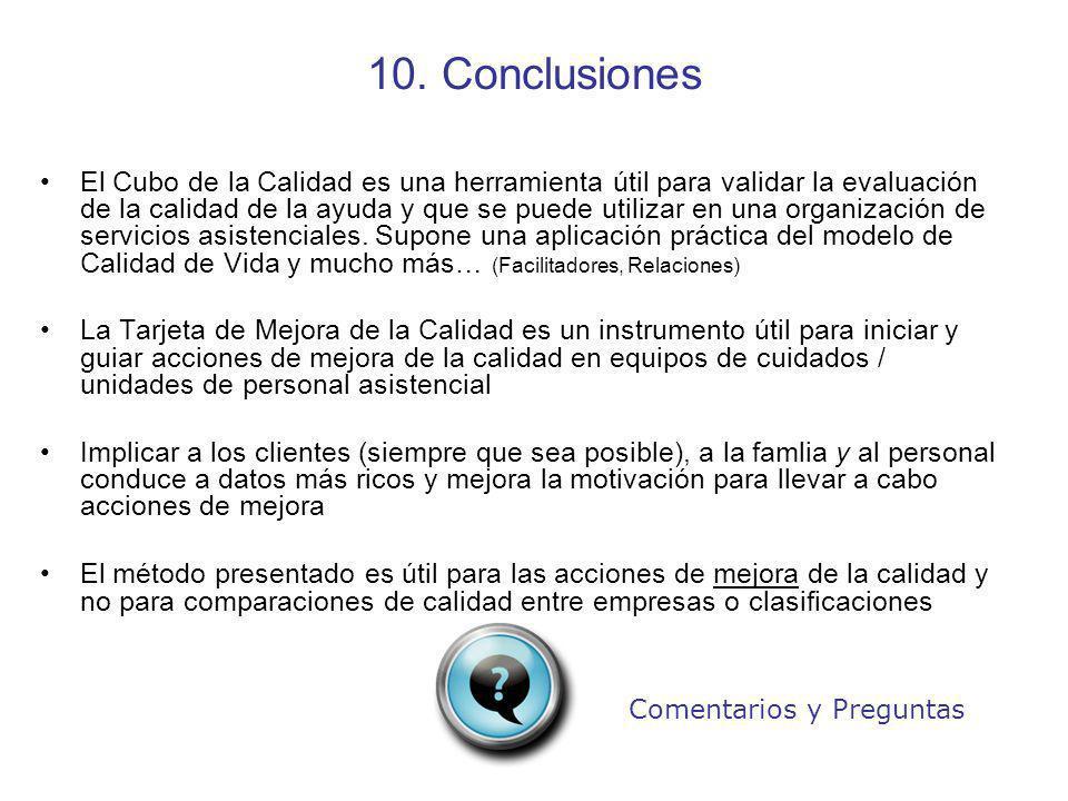 10. Conclusiones El Cubo de la Calidad es una herramienta útil para validar la evaluación de la calidad de la ayuda y que se puede utilizar en una org
