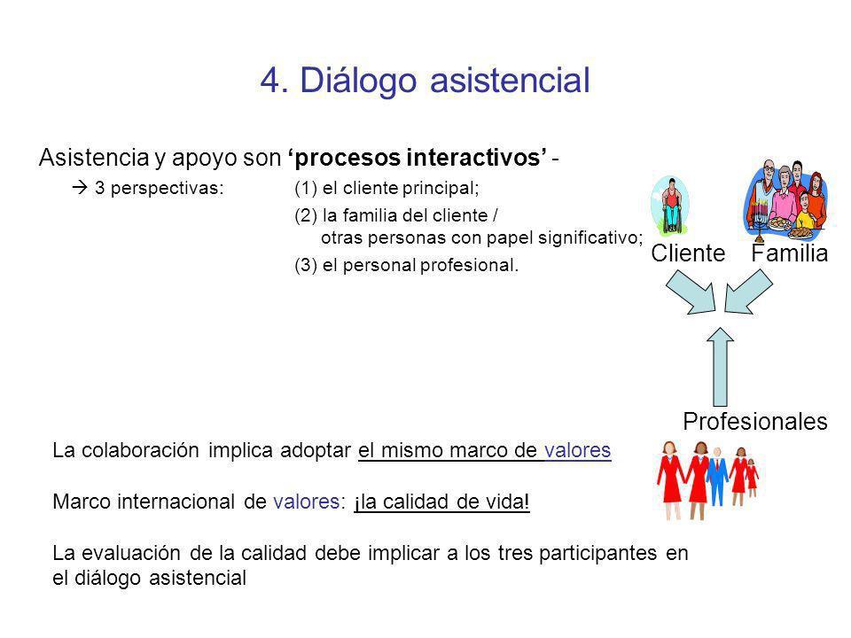 4. Diálogo asistencial Asistencia y apoyo son procesos interactivos - 3 perspectivas: (1) el cliente principal; (2) la familia del cliente / otras per