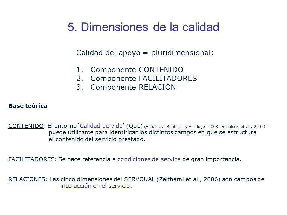 5. Dimensiones de la calidad Base teórica CONTENIDO: El entorno Calidad de vida (QoL) (Schalock, Bonham & Verdugo, 2008; Schalcok et al., 2007) puede