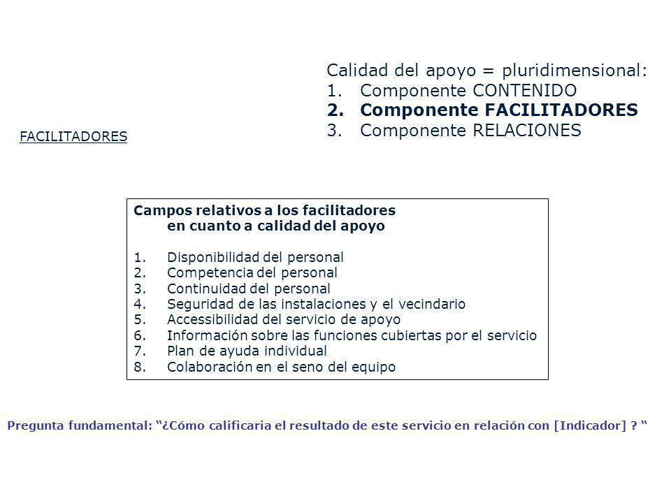 FACILITADORES Pregunta fundamental: ¿Cómo calificaria el resultado de este servicio en relación con [Indicador] ? Campos relativos a los facilitadores
