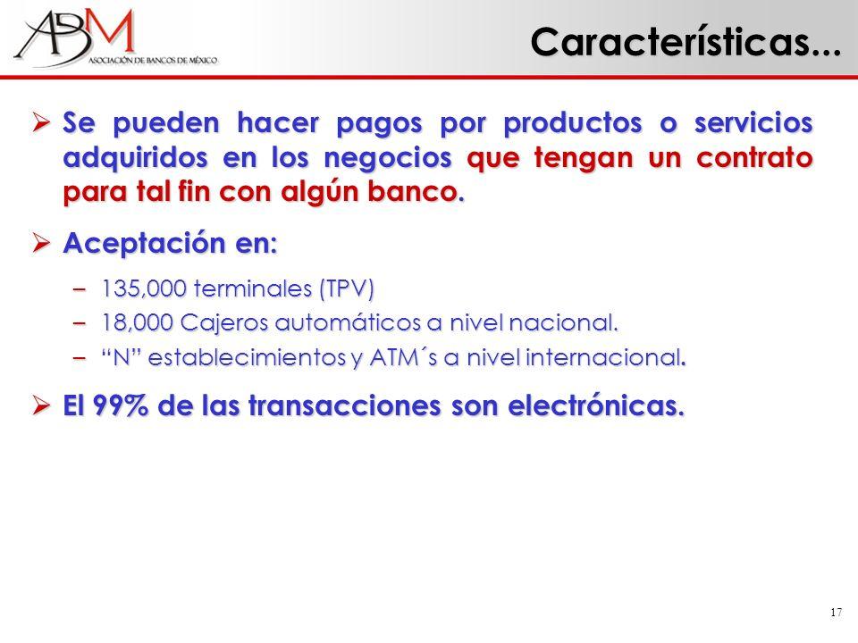 17 Se pueden hacer pagos por productos o servicios adquiridos en los negocios que tengan un contrato para tal fin con algún banco. Se pueden hacer pag