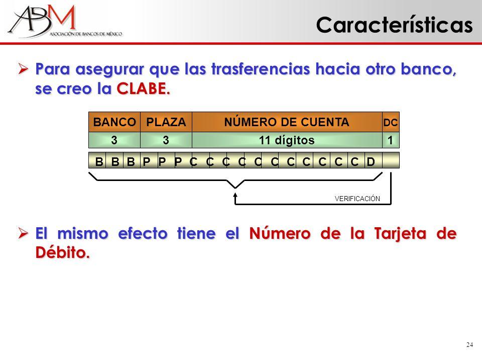 24 Características Para asegurar que las trasferencias hacia otro banco, se creo la CLABE. Para asegurar que las trasferencias hacia otro banco, se cr