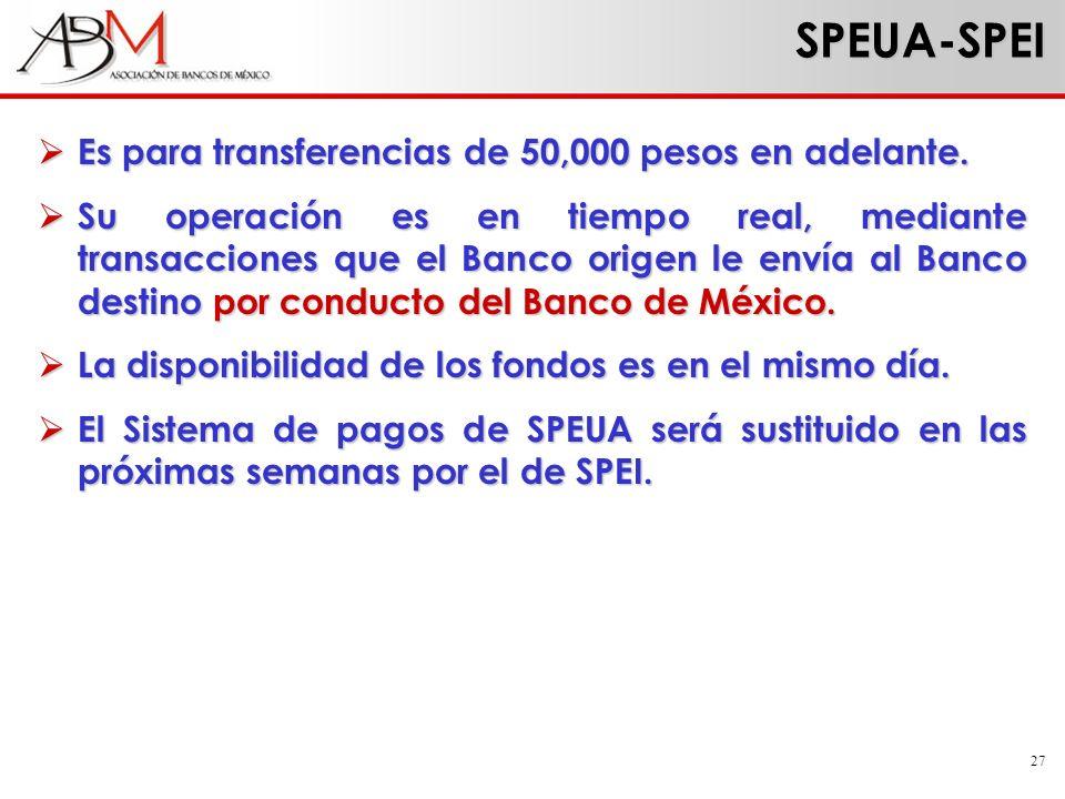 27 SPEUA-SPEI Es para transferencias de 50,000 pesos en adelante. Es para transferencias de 50,000 pesos en adelante. Su operación es en tiempo real,