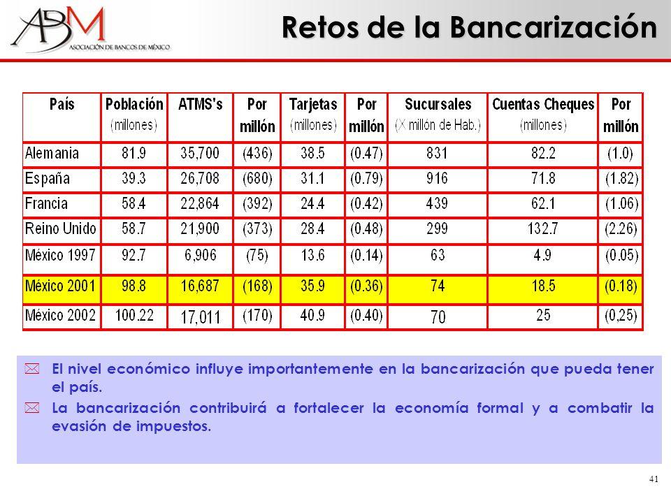 41 Retos de la Bancarización * El nivel económico influye importantemente en la bancarización que pueda tener el país. * La bancarización contribuirá