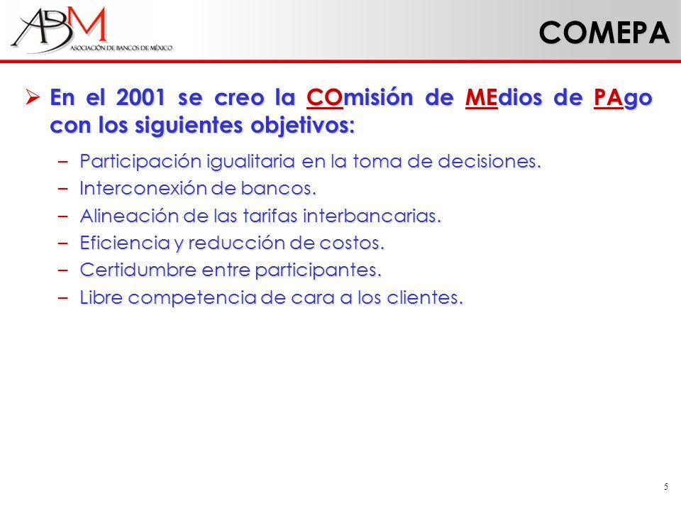 5 En el 2001 se creo la COmisión de MEdios de PAgo con los siguientes objetivos: En el 2001 se creo la COmisión de MEdios de PAgo con los siguientes o