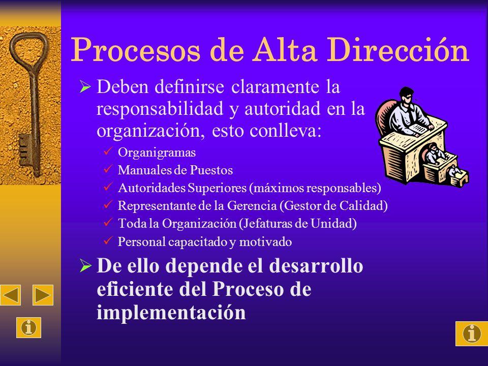 Procesos de Alta Dirección Deben definirse claramente la responsabilidad y autoridad en la organización, esto conlleva: Organigramas Manuales de Puest