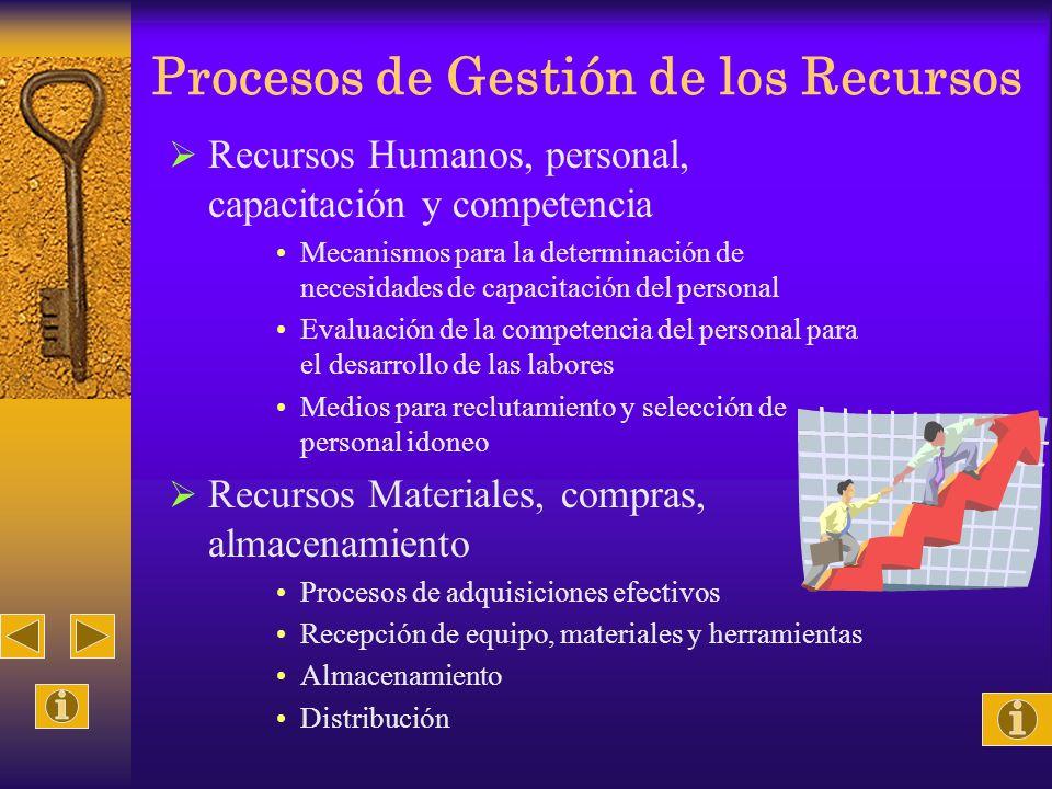 Procesos de Gestión de los Recursos Recursos Humanos, personal, capacitación y competencia Mecanismos para la determinación de necesidades de capacita