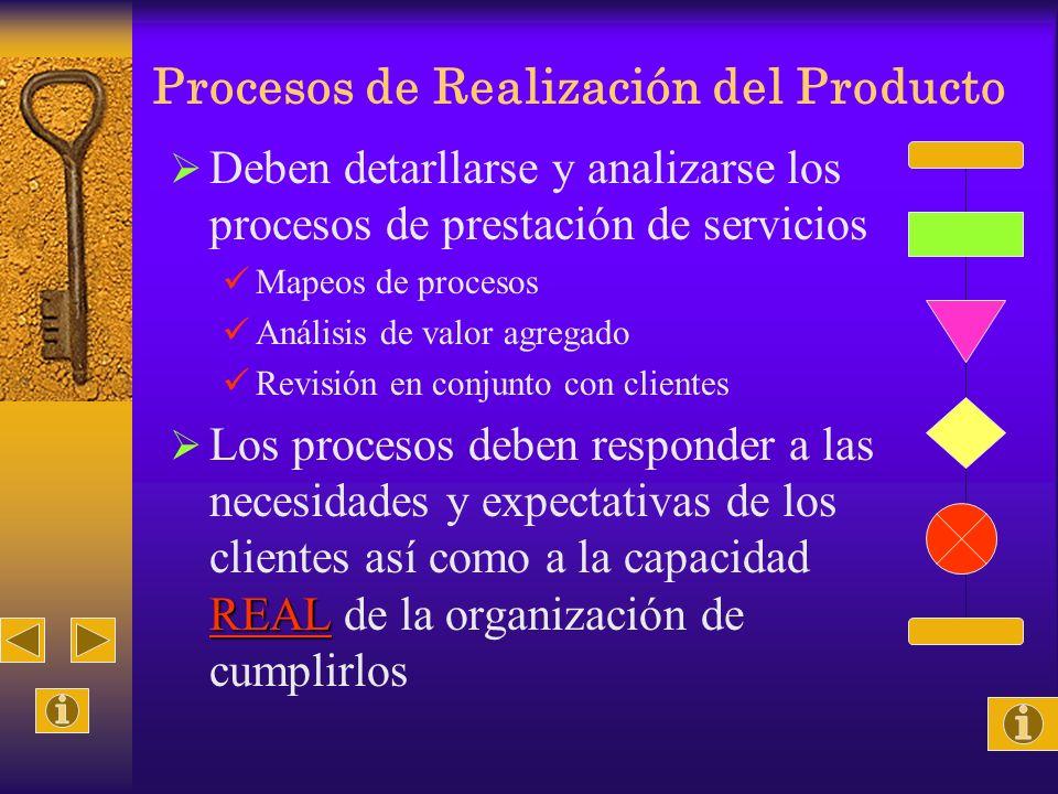 Procesos de Realización del Producto Deben detarllarse y analizarse los procesos de prestación de servicios Mapeos de procesos Análisis de valor agreg