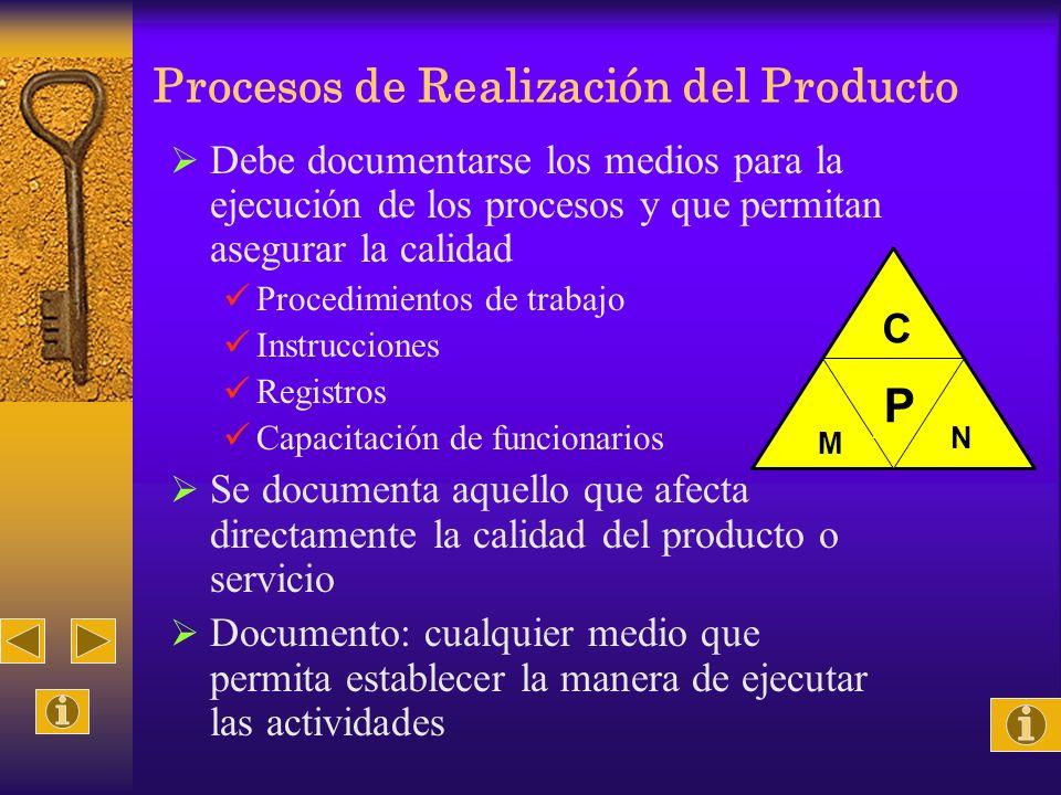 Procesos de Realización del Producto Debe documentarse los medios para la ejecución de los procesos y que permitan asegurar la calidad Procedimientos
