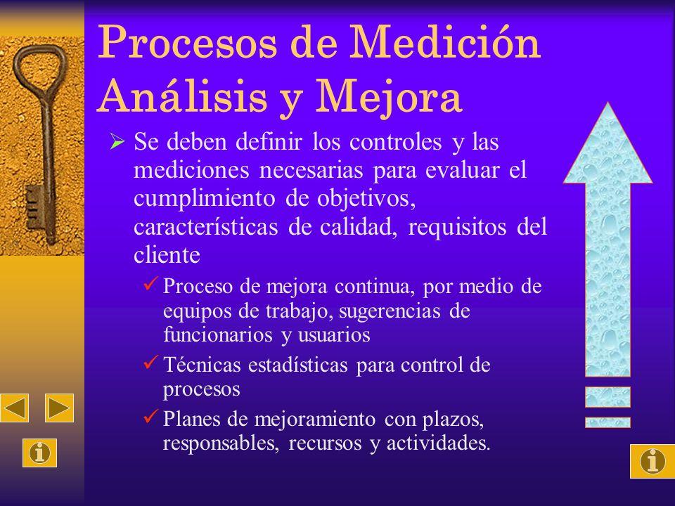 Procesos de Medición Análisis y Mejora Se deben definir los controles y las mediciones necesarias para evaluar el cumplimiento de objetivos, caracterí
